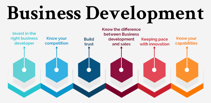 6-Effective_tips_for_successful_Business_Development.jpg